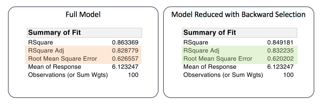 mlr-variable-selection-summary-final-comparison