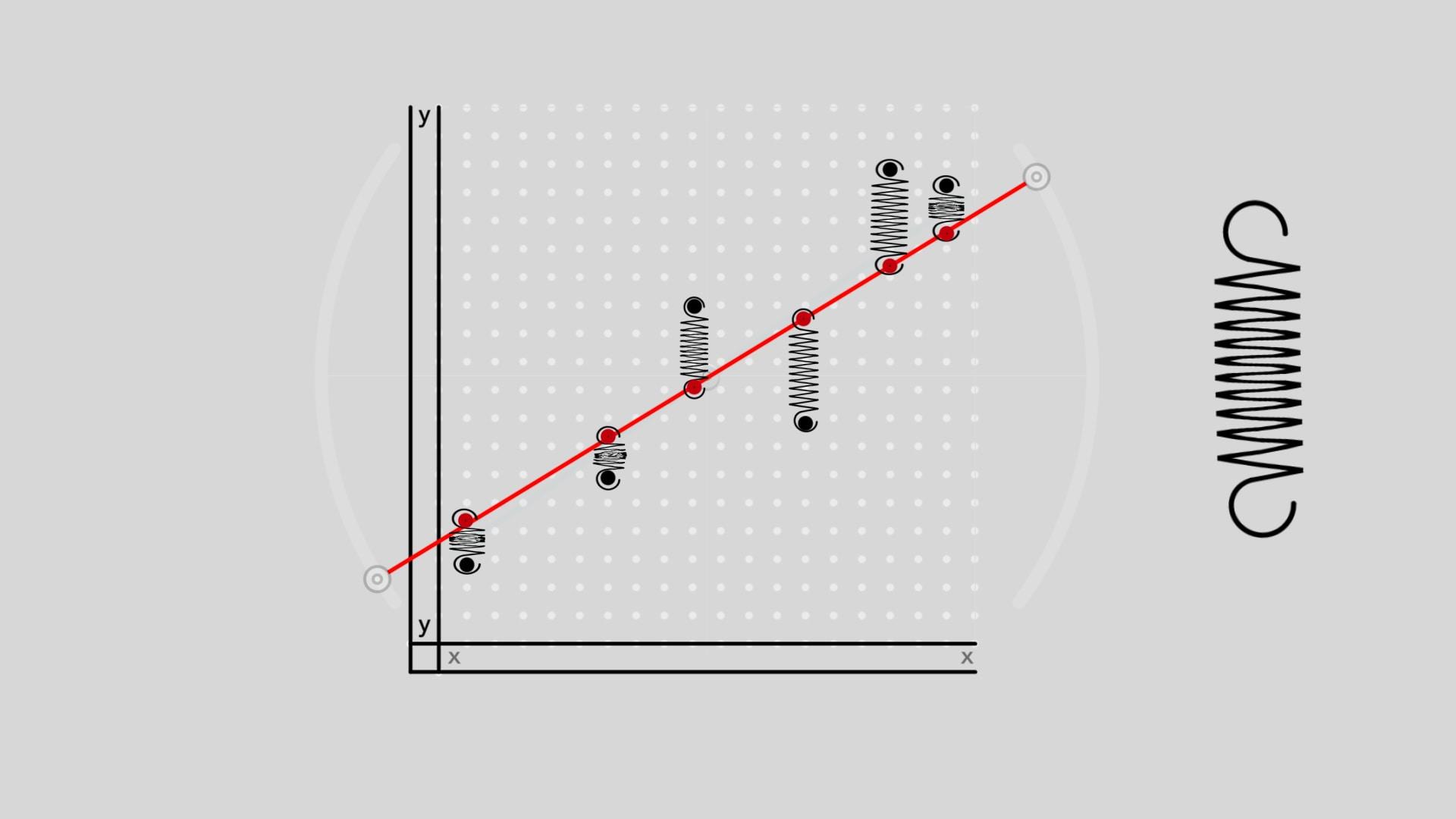 visualizing-least-squares-spring