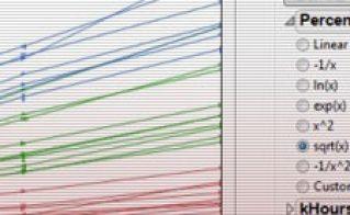 Degradation Analysis