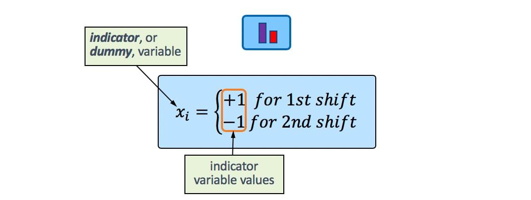 mlr-effect-coding