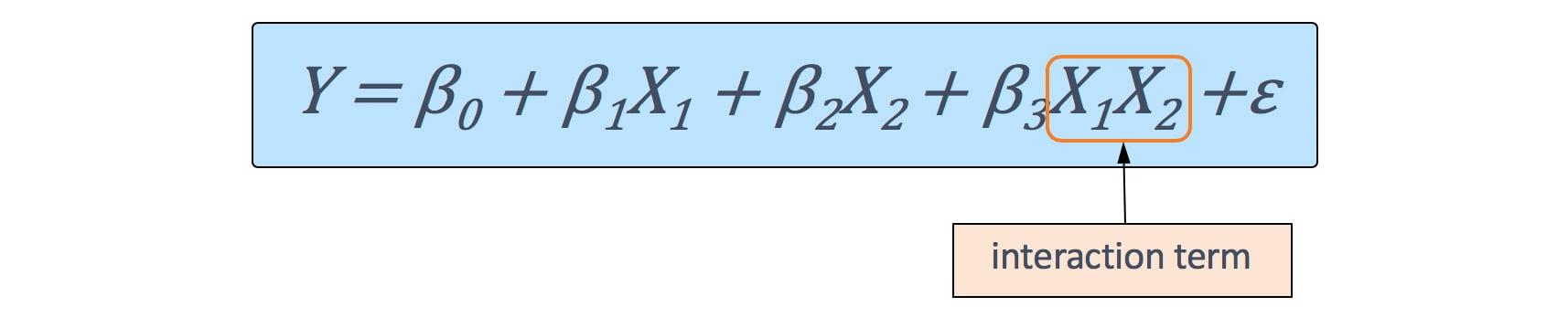 mlr-interactions-model