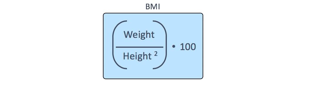 mlr-multico-bmi-formula