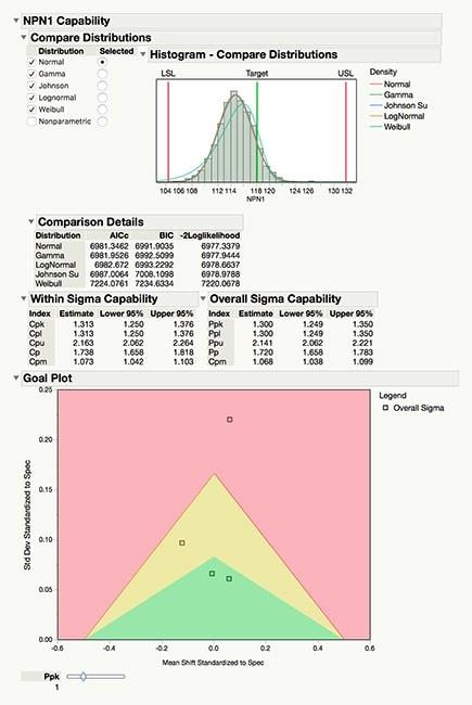 Capability Studies in JMP 13