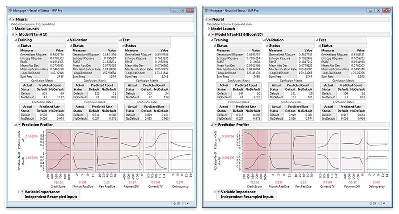 Neural Networks in JMP 13 and JMP Pro 13