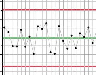 """P chart with """"Target"""""""