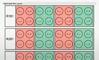 Split-Plot and Strip-Plot Design of Experiments