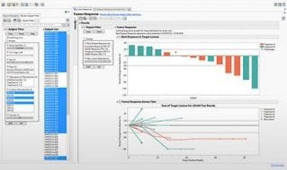 Visualization and Analysis in Oncology Trials Using RECIST