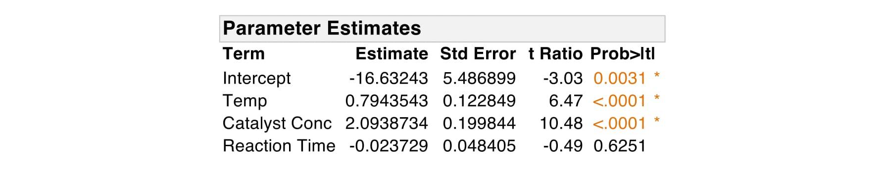 mlr-impurity-parameter-estimates