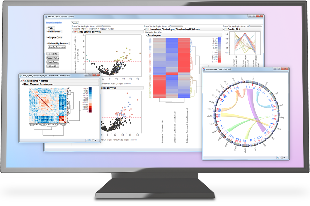 Have a minute? See JMP Genomics in action