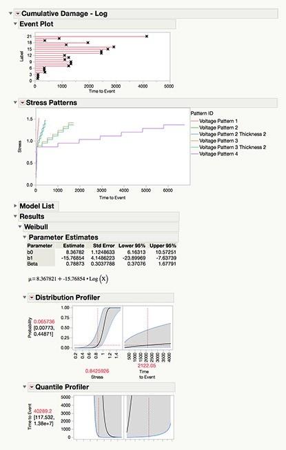 Cumulative Damage for Reliability in JMP 13