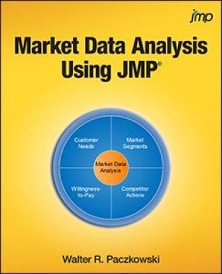 Market Data Analysis Using JMP