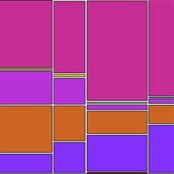 Mosaic Plot