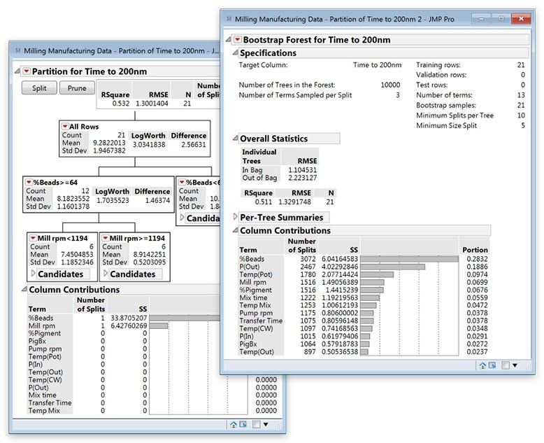 Bootstrap Forrest in JMP Pro 13