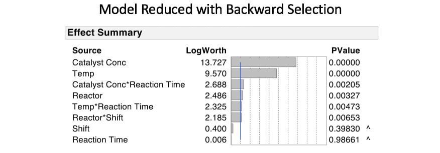 mlr-variable-selection-summary-final-backward