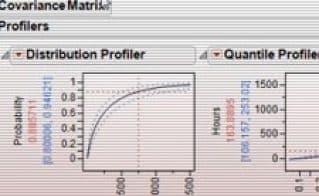 Reliability Estimation Test Planning