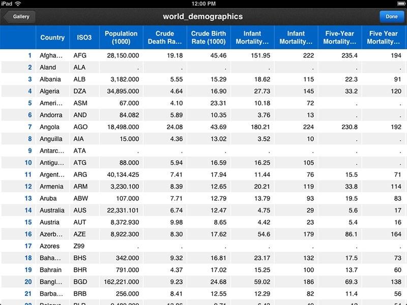 JMP data table