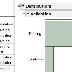 Validation column role for cross-validation