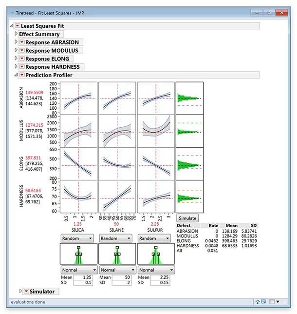 Prediction Profiler in JMP 13