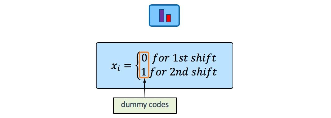 mlr-dummy-coding