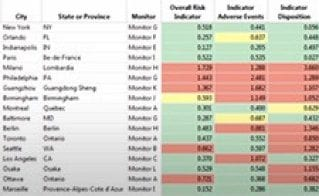 Modern Clinical Monitoring And Quality By Design