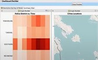 Building Dashboards to Access and Share Updated Analyses