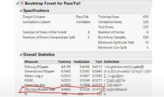 Producing and Interpreting Basic Statistics Using JMP