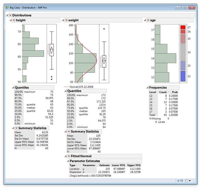 Basic Data Analysis in JMP 13