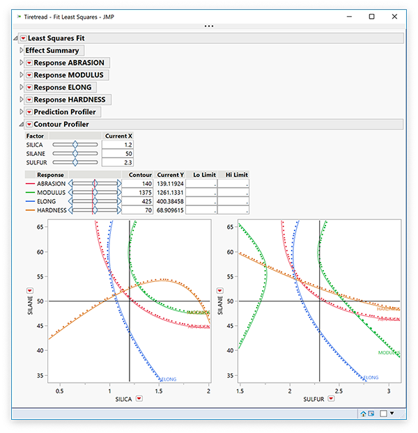 Modeling improvements in JMP 15