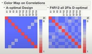 New custom design option in JMP 14: A-optimality criteria