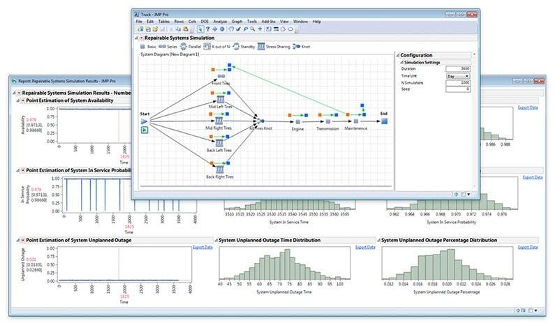 Statistical Instruments in JMP Pro 13