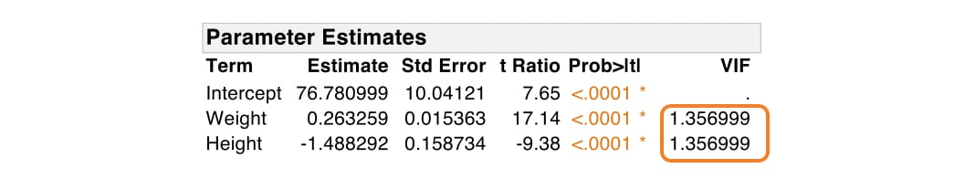 mlr-multico-estimates-with-vif-nobmi