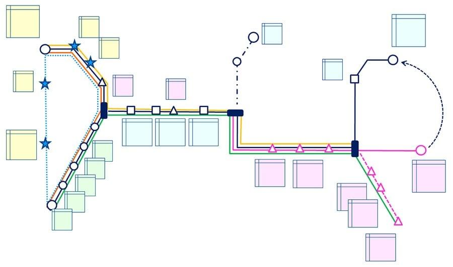 fresenius-tubemap