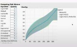 Reliability Analysis - Part 1