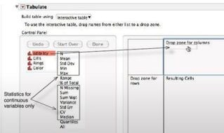Creating Summary Tables Using JMP Tabulate