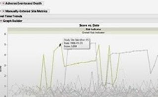 JMP Clinical: Centralized Statistical Monitoring of Clinical Trials