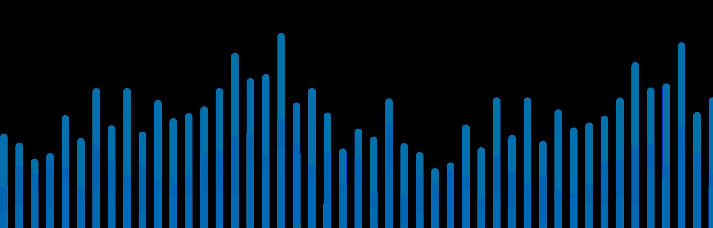 Bar Chart blue low opacity