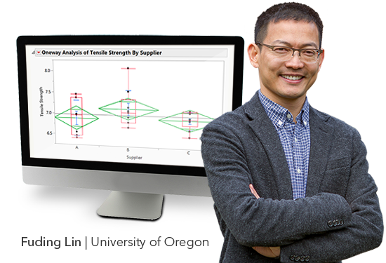 Fuding Lin | University of Oregon