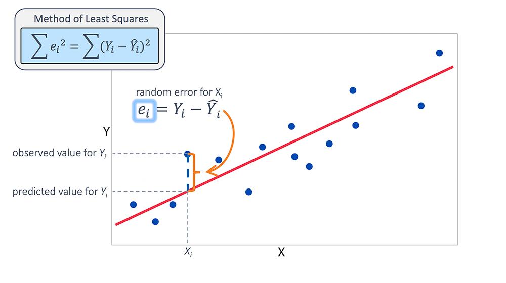 lsr-residual-diagram