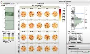 Mejores prácticas para construir paneles de información rápidos y útiles