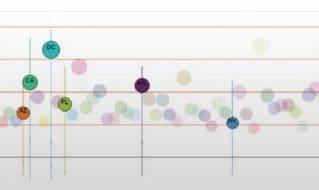 Técnicas de visualización efectiva para descubrimiento y análisis de datos