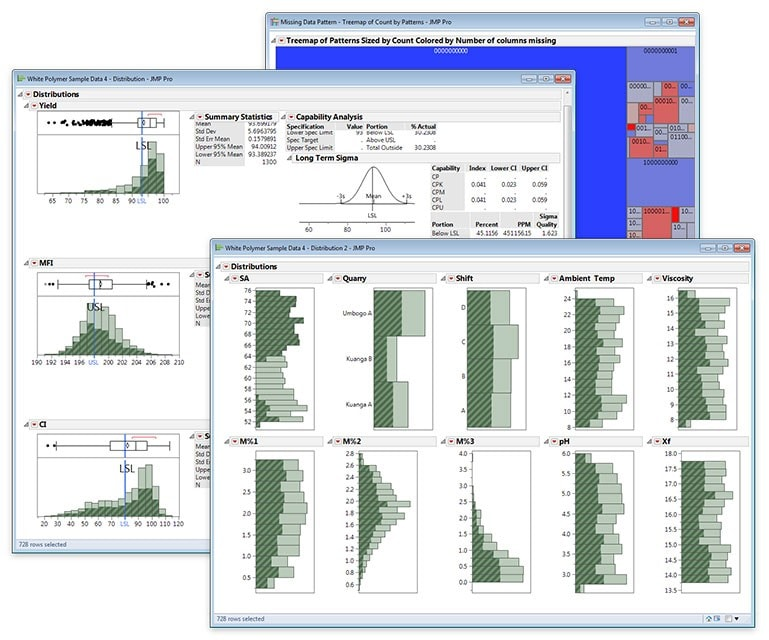 Data Selection and Management in JMP 13