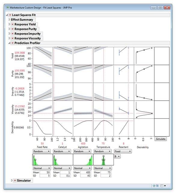 Optimization And Simulation in JMP 13