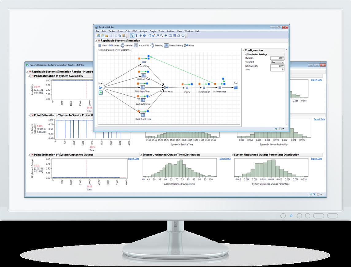 Statistical Instruments in JMP Pro
