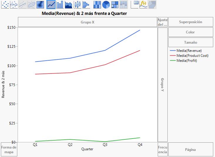 Comparar múltiples variables