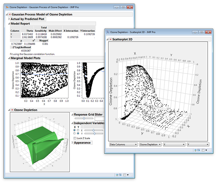 Gaussian Process in JMP Pro 13