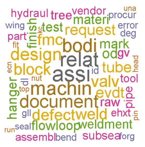 Collage de palabras