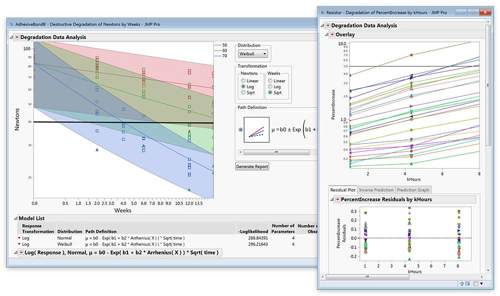 Use la plataforma Degradación para generar tiempos de seudo falla para predecir el rendimiento futuro.