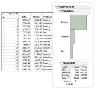 Mieux maîtriser les processus et produits grâce à une modélisation statistique plus efficace