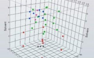 Optimiser ses procédés avec les modèles statistiques