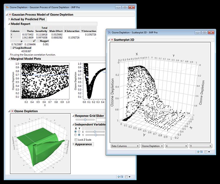 Gaussian Process in JMP Pro 13